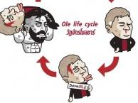 Cười té khói với loạt ảnh chế Man Utd gia hạn hợp đồng Solskjaer