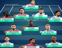 Đội hình những ngôi sao đắt giá nhất thành Manchester: Bruno - Pogba xâm lăng tuyến giữa, Rashford đá cắm