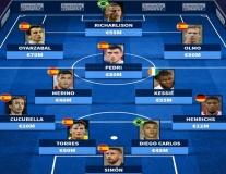 Đội hình đắt giá nhất Olympic: 7 cái tên của Tây Ban Nha; Kẻ hủy diệt tuyển Đức
