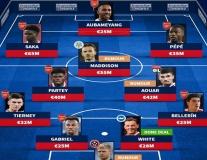 Chiêu mộ 3 tân binh trong mơ, đội hình Arsenal mùa tới ra sao?