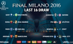 Lịch thi đấu và kết quả vòng 16 đội Champions League mùa giải 2015/2016
