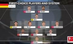 3 hậu vệ và 2 'họng pháo', Đức sẽ bước vào EURO 2020 với tâm thế kẻ phục thù