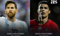 Ronaldo ghi nhiều bàn hơn, nhưng chất lượng kém xa Lionel Messi