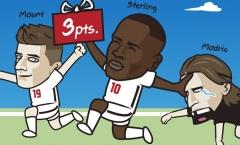 Cười té khói với loạt ảnh chế Anh thắng Croatia