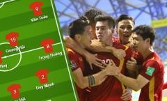 Đội hình ĐT Việt Nam đấu UAE: 'Hoàng tử Ả Rập' đá chính?