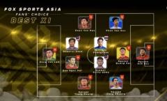 NHM bầu chọn ĐHTB AFF Cup 2018: 8 gương mặt Việt Nam xuất hiện!