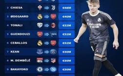10 bản hợp đồng cho mượn giá trị nhất: Guendouzi góp mặt, tân binh Arsenal ở đâu?