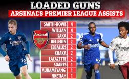 Top 10 chân kiến tạo của Arsenal tại NHA: Smith-Rowe, Willian 'đỉnh của chóp'