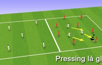 Pressing trong bóng đá là gì?