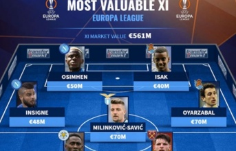 Đội hình Europa League trị giá 561 triệu euro