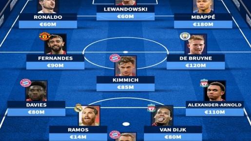 Đội hình tiêu biểu FIFA 21: Không Messi, niềm tự hào Man Utd góp mặt