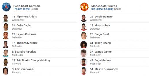 TRỰC TIẾP PSG vs Man United: Quỷ đỏ đá 3 trung vệ (Đội hình ra sân) - Bóng Đá