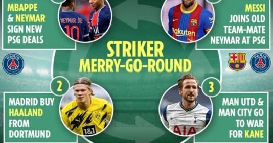 Tương lai Messi, Kane, Mbappe và Haaland ra sao nếu PSG vô địch C1? | Bóng Đá