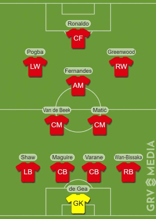 M.U tung đội hình nào đấu Newcastle: Chờ Ronaldo, tới lúc Solskjaer giữ lời hứa? - Bóng Đá